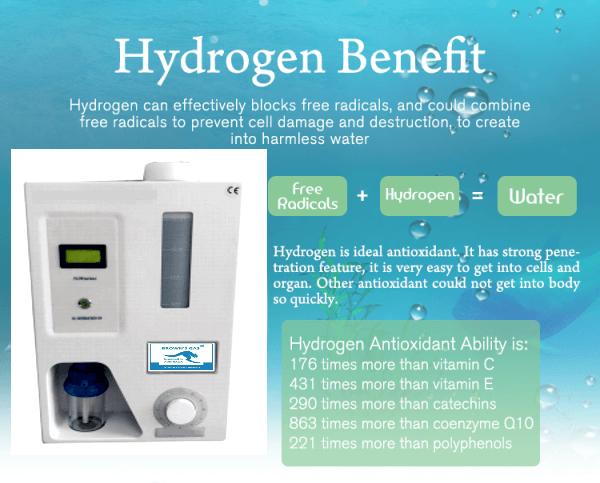 Hydrogen Antioxidant Values