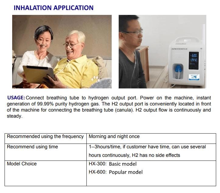 Inhalation hydrogen