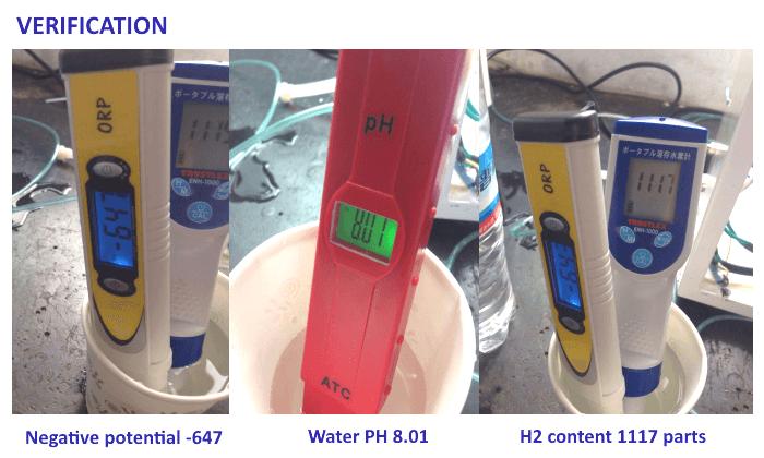 Hydrogen Water Test